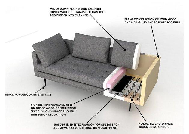 Granville Tweed Sofa Light Gray