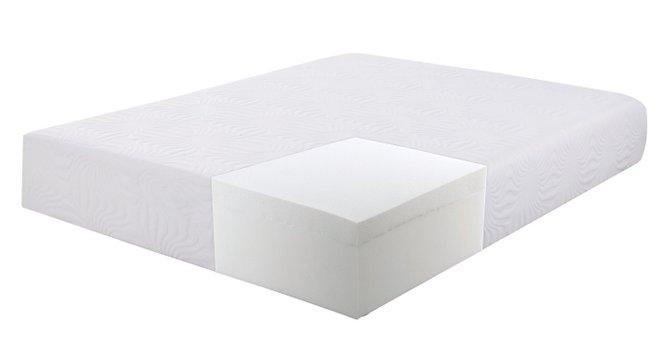 "Key Memory Foam Full Mattress 10"" White"