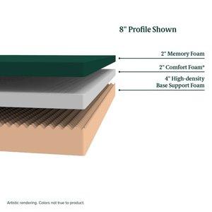"Memory Foam Pressure Relief Twin Mattress 8"""