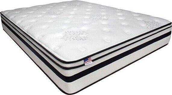 """Fairen 12"""" Euro Pillow Top Queen Mattress White"""